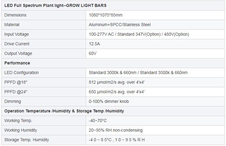 Waterproof Samsung led grow light bar hydroponic full spectrum grow lamp