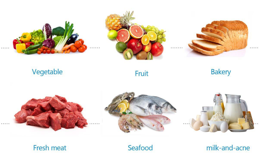 Lighting in stores: what is the ideal color temperature for displaying meat, fish, vegetables, bread?